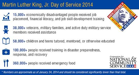 MLK 2014 Stats